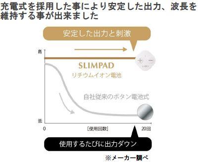 SLIMPAD スリムパッド EMS